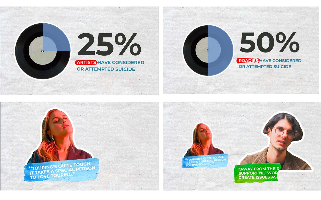 Four screengrabs from the video showing the statistics and quotes
